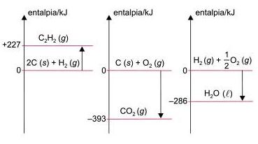 Anglo resolve analise os trs diagramas de entalpia ccuart Gallery